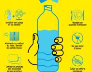 Lire la suite de Pourquoi il est essentiel de bien s'hydrater